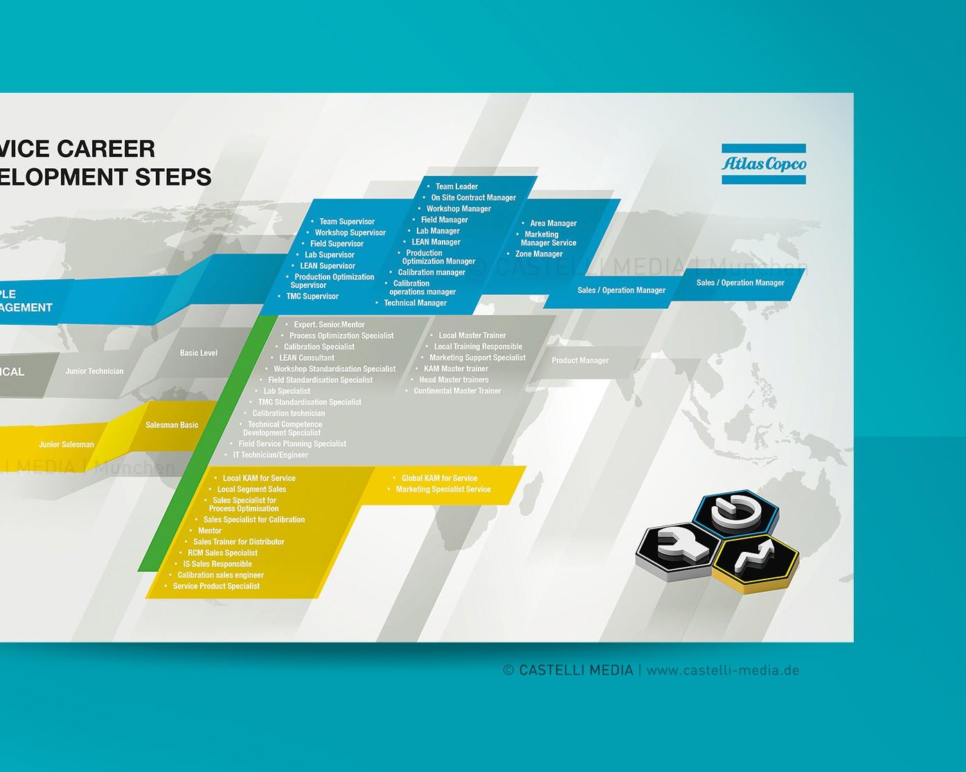 Infografkdesign München