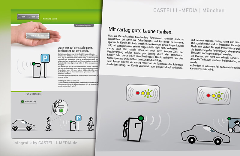 infografik Illustration Design für Cartag