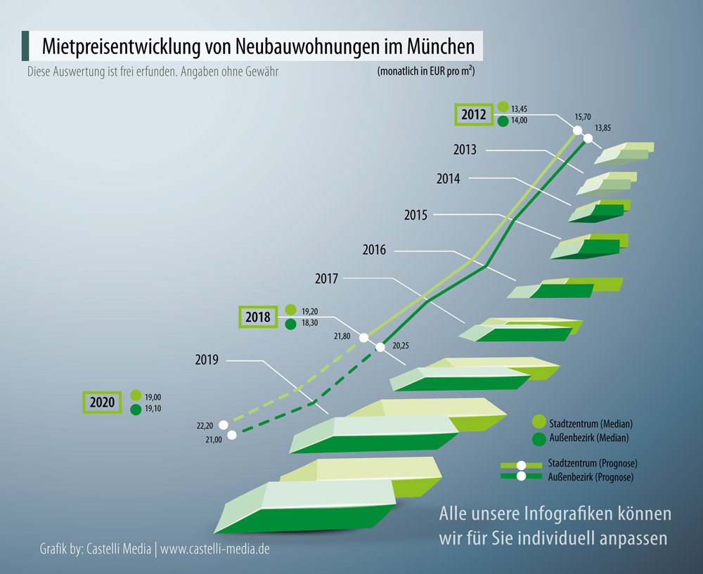 infografik, Datasheet, excel, Diagramme,